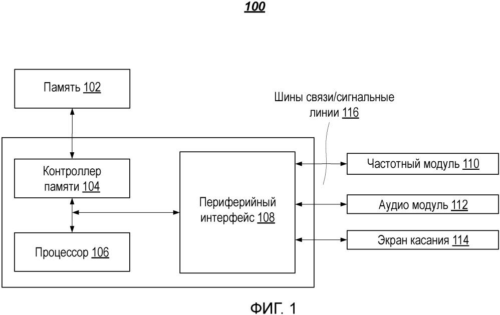 Способ двухрежимного голосового управления, устройство и терминал пользователя