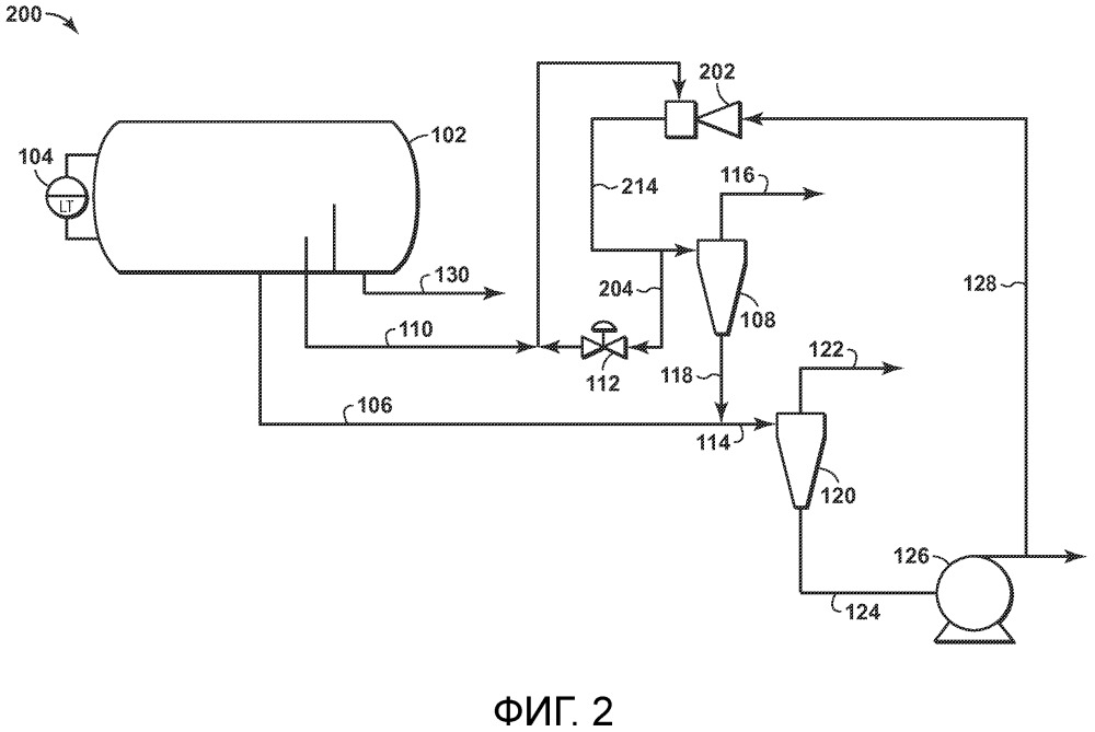 Способ и система экстракции и переработки эмульсии из сепаратора нефть/вода