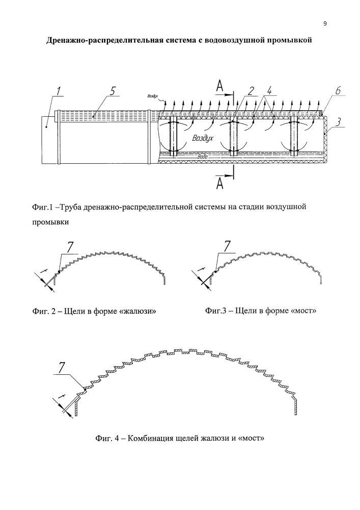 Дренажно-распределительная система с водовоздушной промывкой