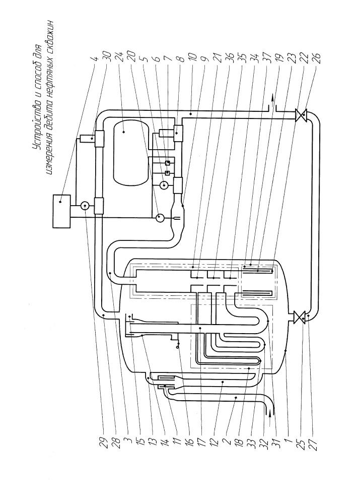 Устройство и способ для измерения дебита нефтяных скважин