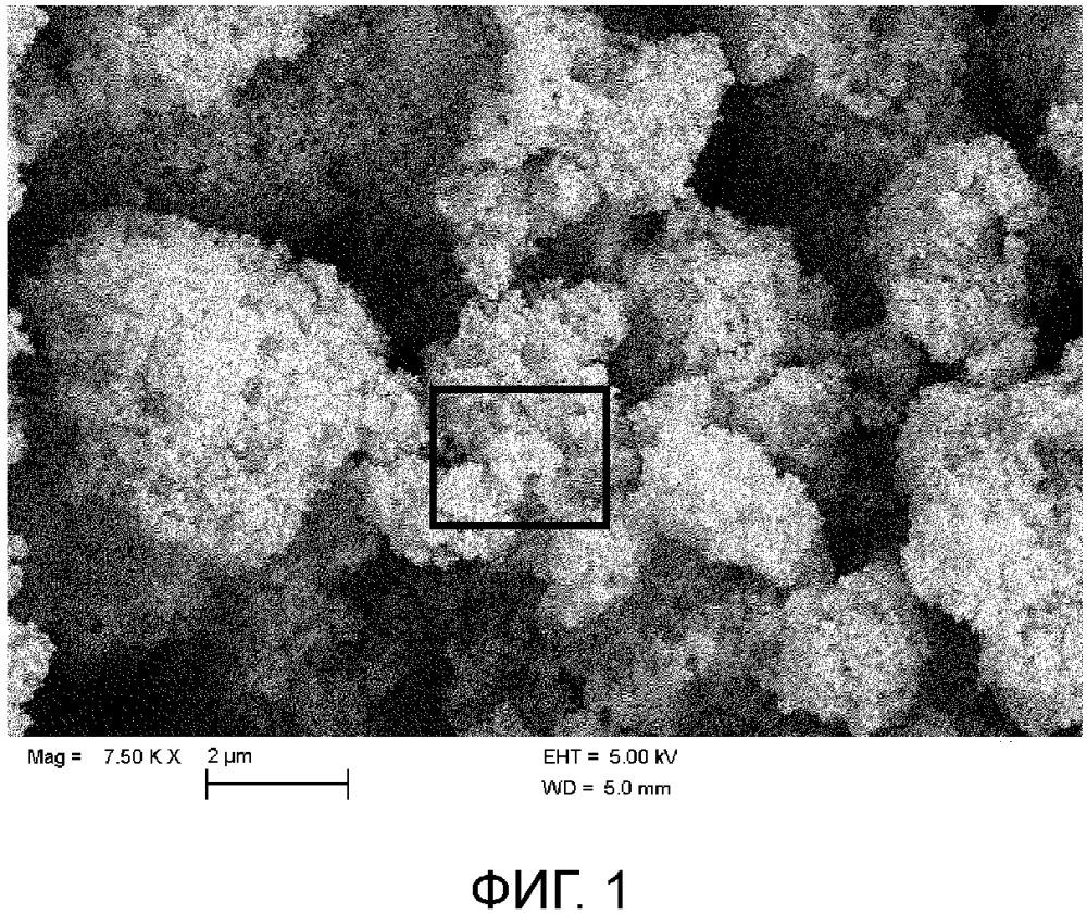 Карбонат кальция с подвергнутой химической обработке поверхностью для использования в качестве ингибитора комкования