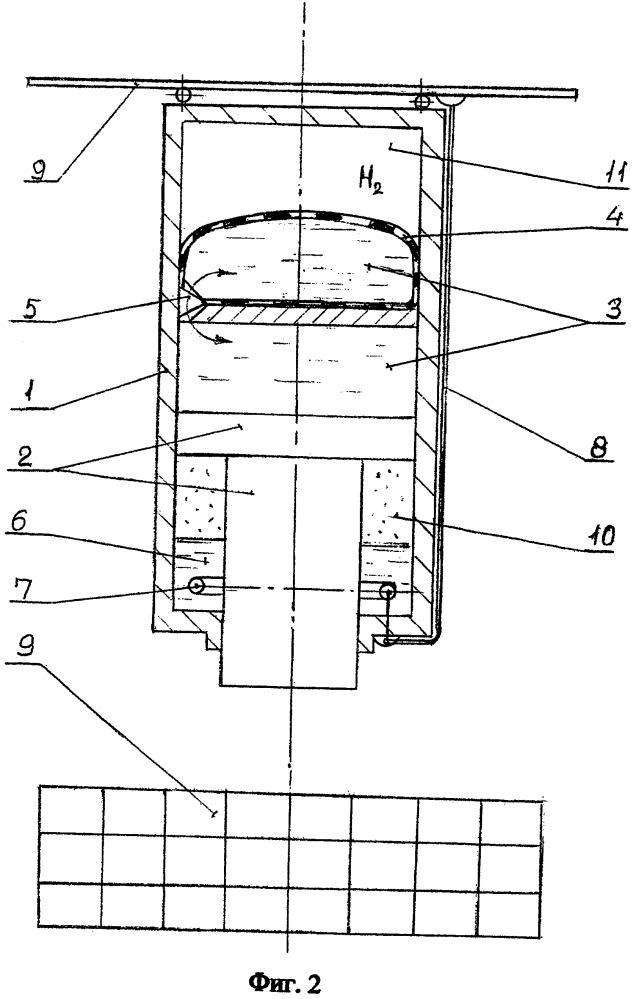 Способ передвижения по вертикали подводного аппарата за счет солнечной энергии, использующий управление его плавучестью