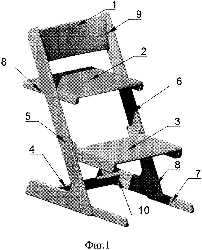 Регулируемый стул