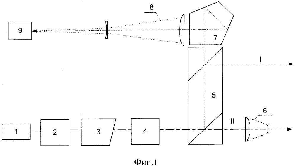 Лазерная система телеориентации объекта