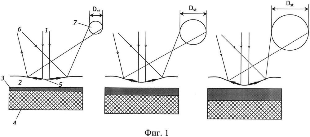 Способ измерения толщины тонкопленочных покрытий на теплопроводных подложках