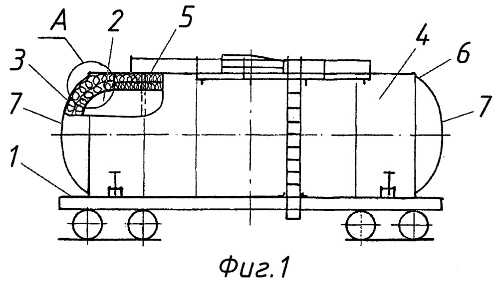 Вагон-цистерна с термоизоляцией