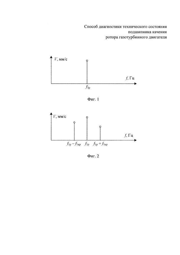 Способ диагностики технического состояния подшипника качения ротора газотурбинного двигателя