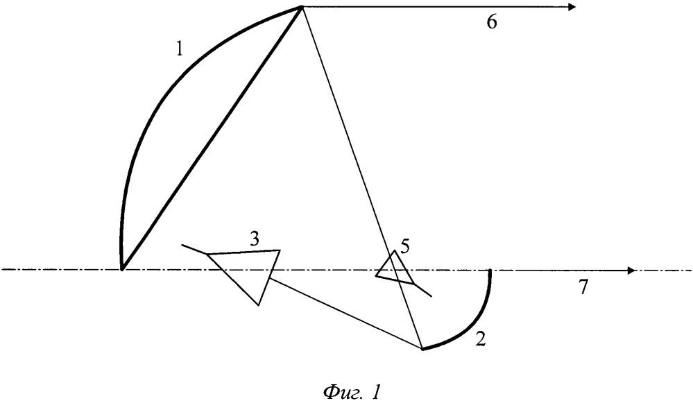 Многолучевая диапазонная двухзеркальная антенна с вынесенным облучением