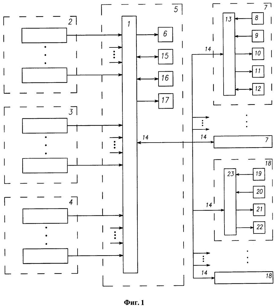 Устройство для обнаружения радиоактивности технологического оборудования и дозиметрического контроля обслуживающего персонала
