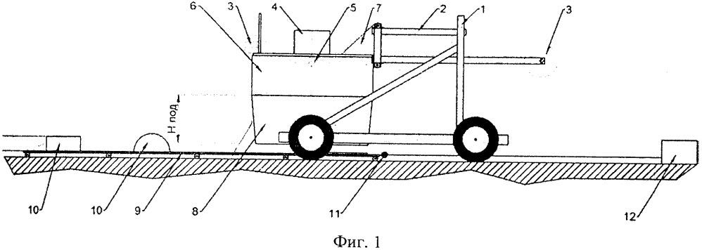 Стенд для испытания элементов многокамерных воздушных подушек