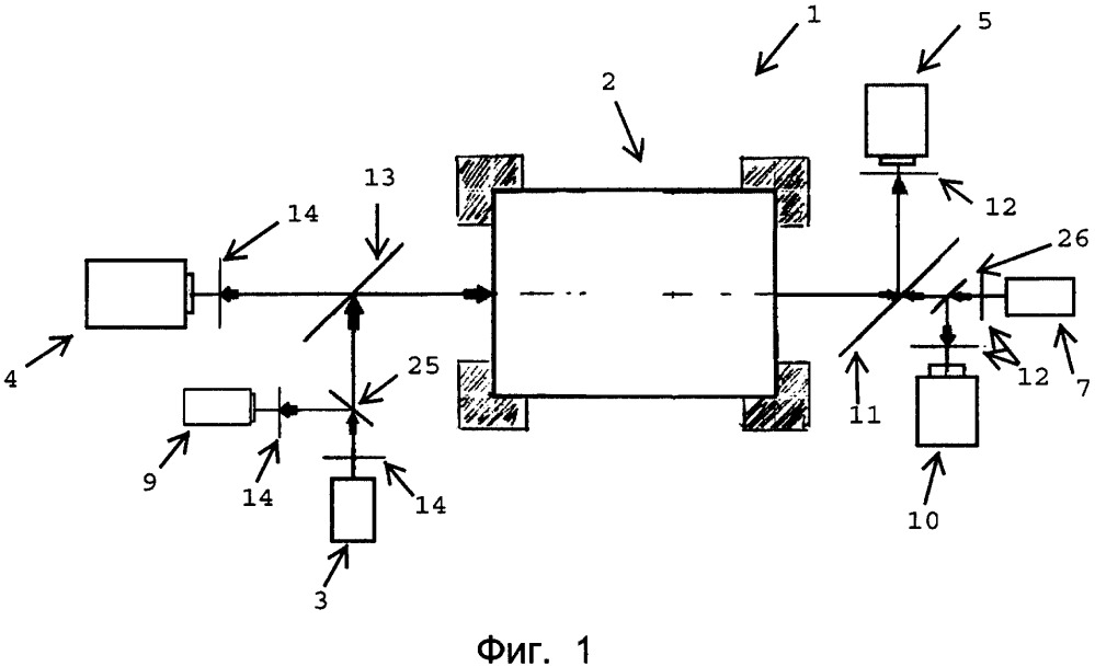 Способ и устройство для определения концентрации