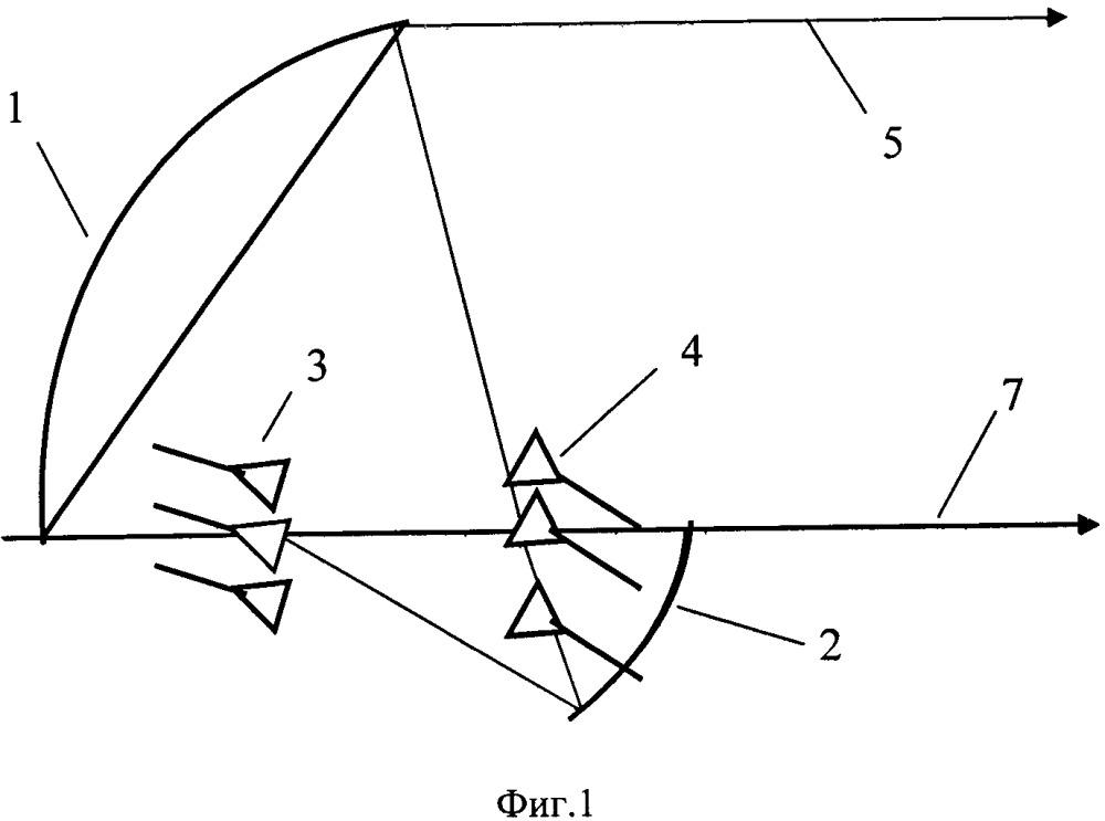 Многолучевая комбинированная неосесимметричная зеркальная антенна