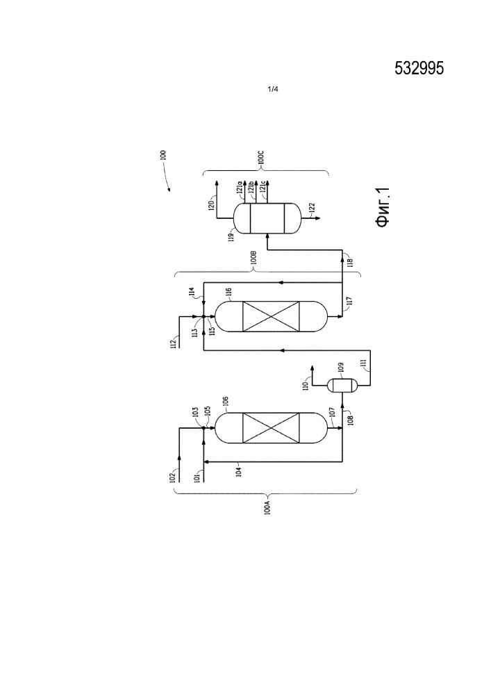 Гидропереработка газойля