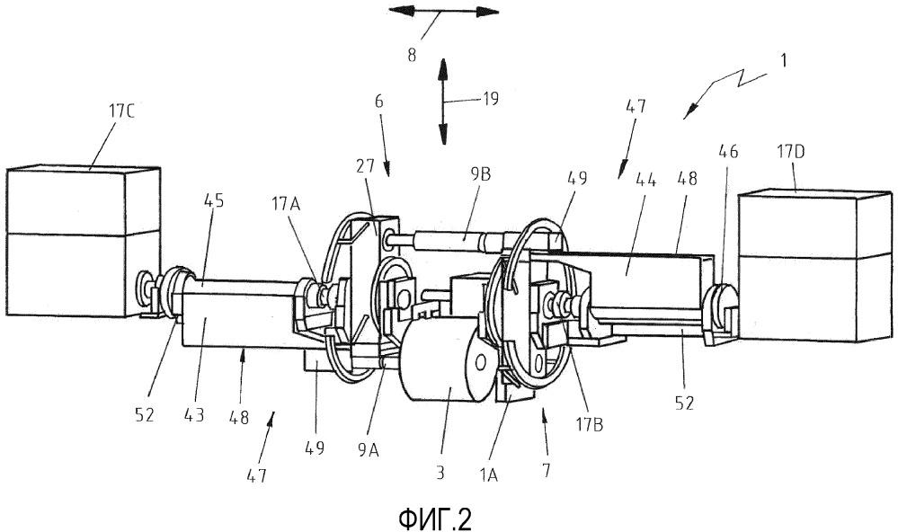 Мотальное устройство и способ для наматывания полосового материала