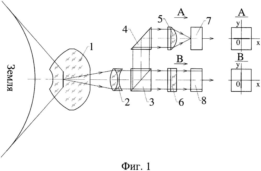 Способ построения местной вертикали и устройство для его осуществления