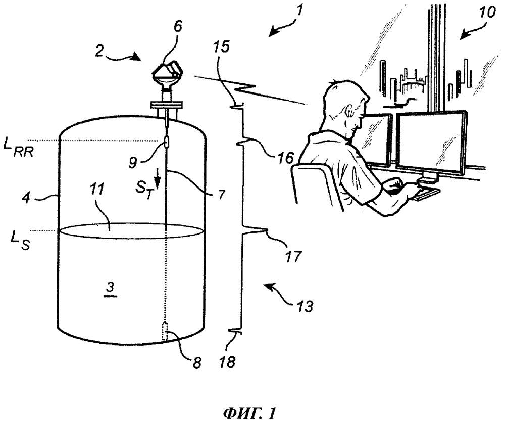 Радиолокационный уровнемер, способ тестирования уровнемера и система измерения уровня, содержащая такой уровнемер
