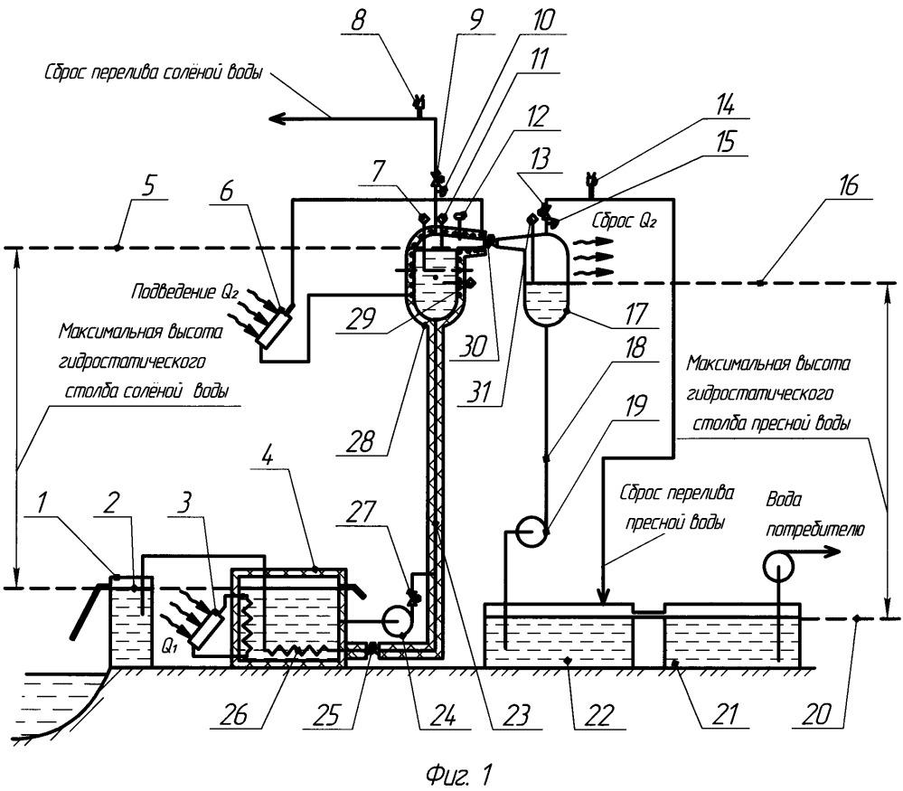 Способ вакуумного опреснения солёной воды и устройство для его осуществления