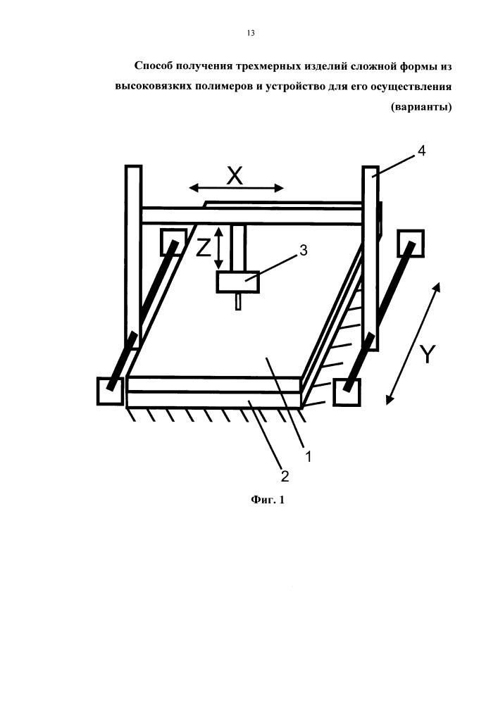 Способ получения трехмерных изделий сложной формы из высоковязких полимеров и устройство для его осуществления (варианты)