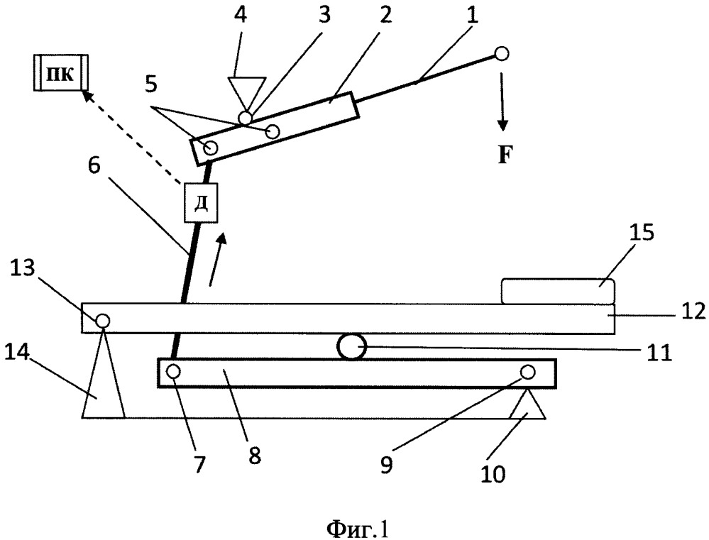 Способ по созданию силовой нагрузки в устройствах для тренировки мышц без блочно-тросовой системы