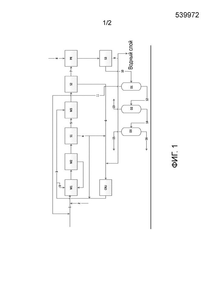 Комплекс ионная жидкость-растворитель, его приготовление и применения