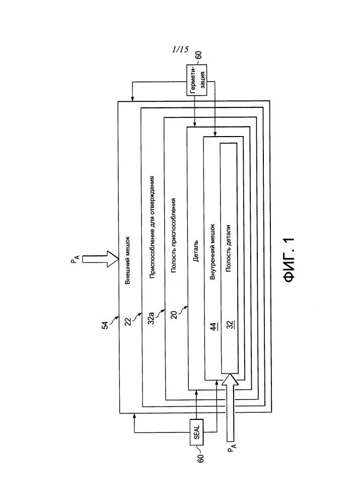 Трубка из термоусадочной пленки и способ изготовления полых композитных деталей