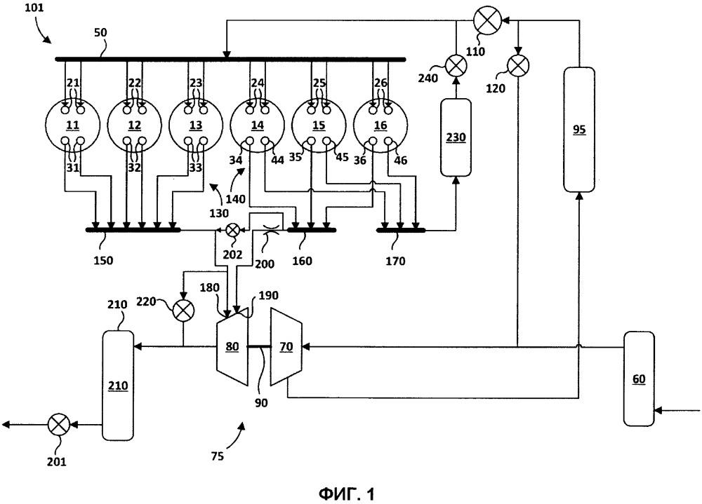 Прямая система рециркуляции выхлопных газов