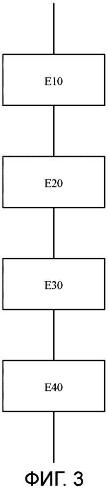Способ ретрансляции, используемый в сети радиосвязи, и терминал для использования упомянутого способа