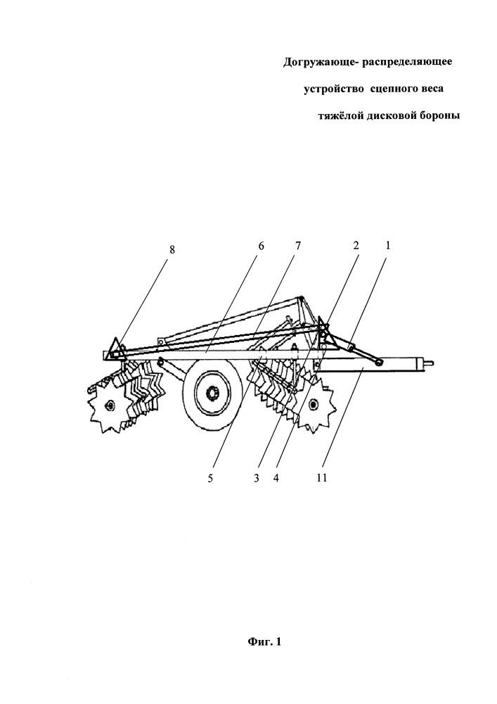 Догружающе-распределяющее устройство сцепного веса тяжёлой дисковой бороны