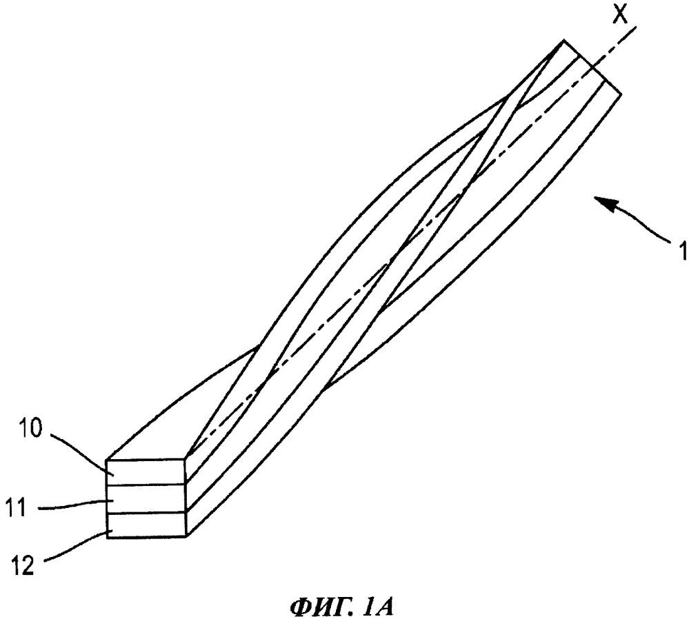 Режущее моноволокно для устройства для подрезки растений и способ изготовления такого моноволокна