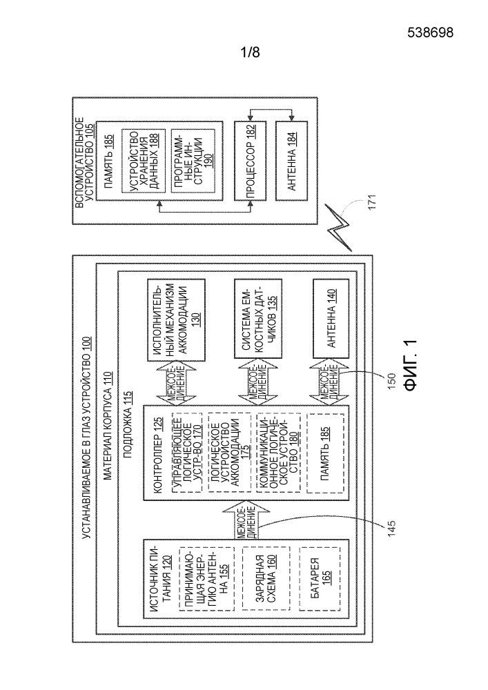 Способ, устройство и система для доступа к устанавливаемому в глаз устройству с помощью пользовательского интерфейса