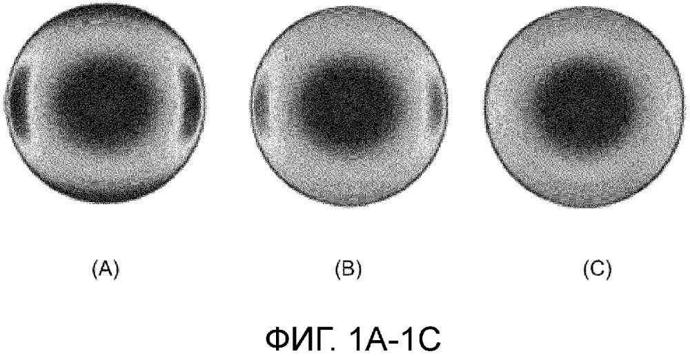 Система контактных линз для невращательно-симметричной аберрации глаза для обеспечения максимального комфорта ношения