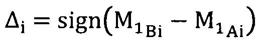 Способы и системы для формирования обобщенного параметра метрики для а/в тестирования