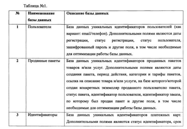 Система пакетной продажи услуг и/или товаров с использованием инфраструктуры платежных систем