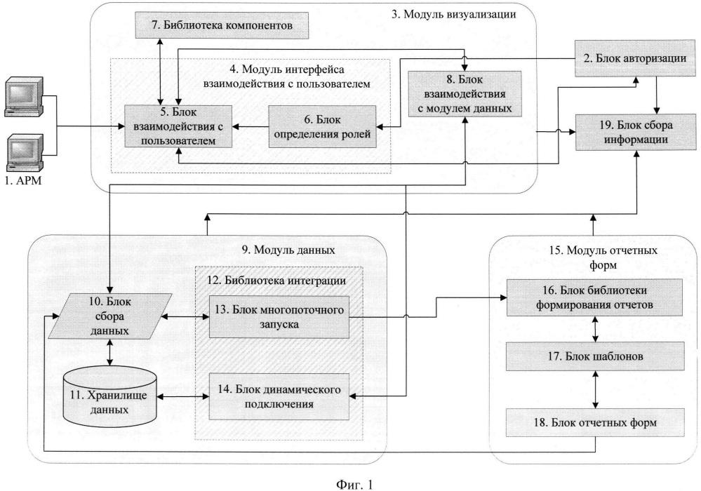 Система формирования отчетных документов