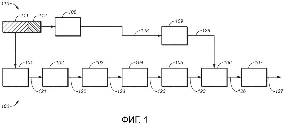 Временное согласование данных обработки на основе квадратурного зеркального фильтра
