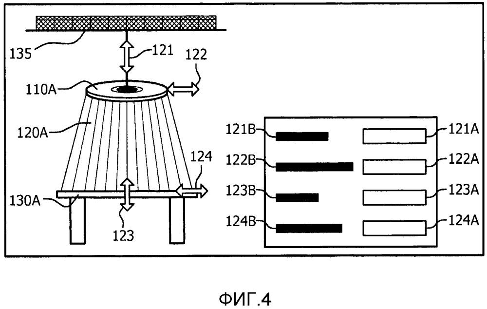 Способы и устройство для конфигурирования осветительного прибора в виртуальной среде