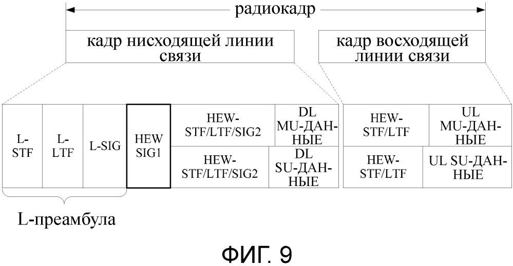 Способ и устройство для отправки и приема сигнализации в беспроводной локальной сети