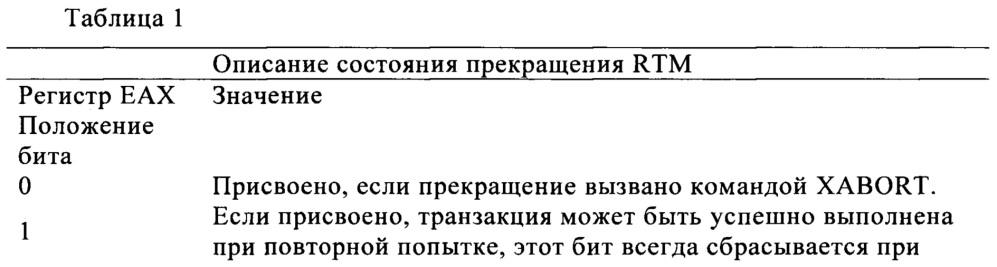 Расширение согласующего протокола для индикации состояния транзакции