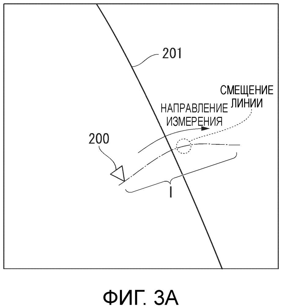 Способ оценки смещения линии, устройство оценки смещения линии, программа и носитель записей