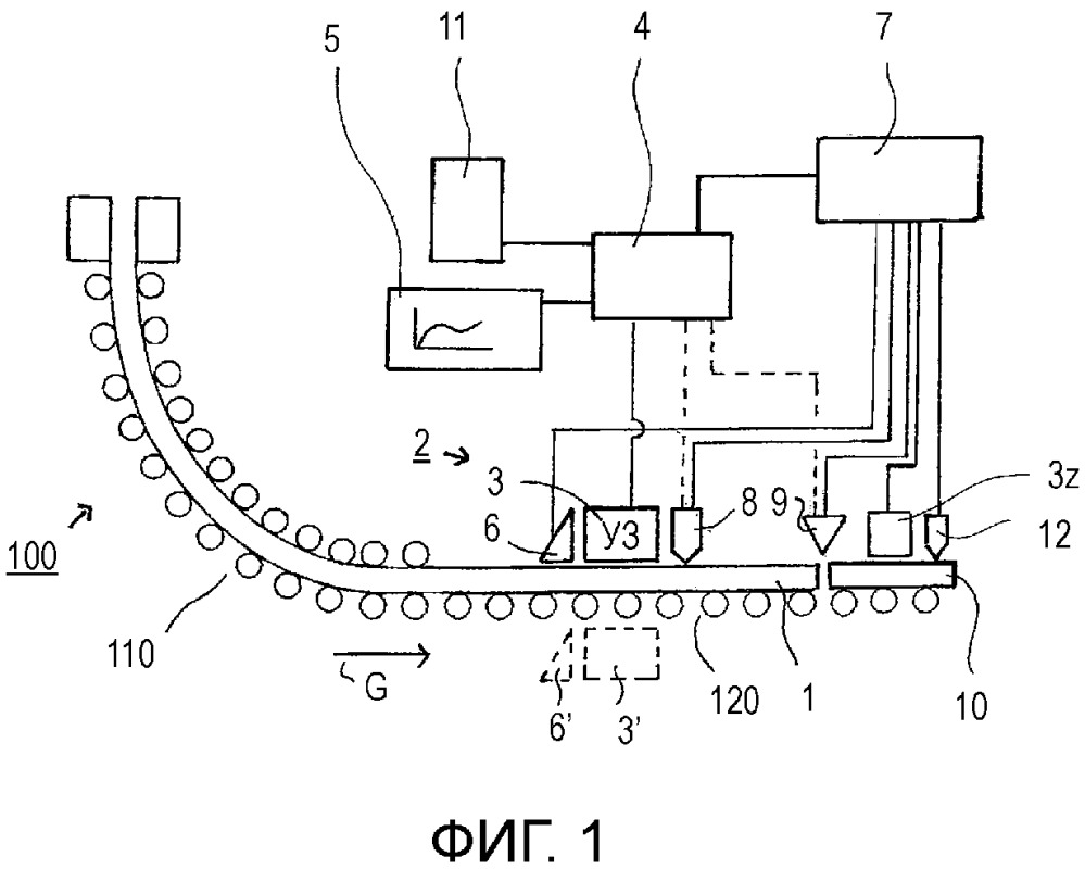 Способ и устройство для бесконтактной проверки состояния металлургического литого изделия