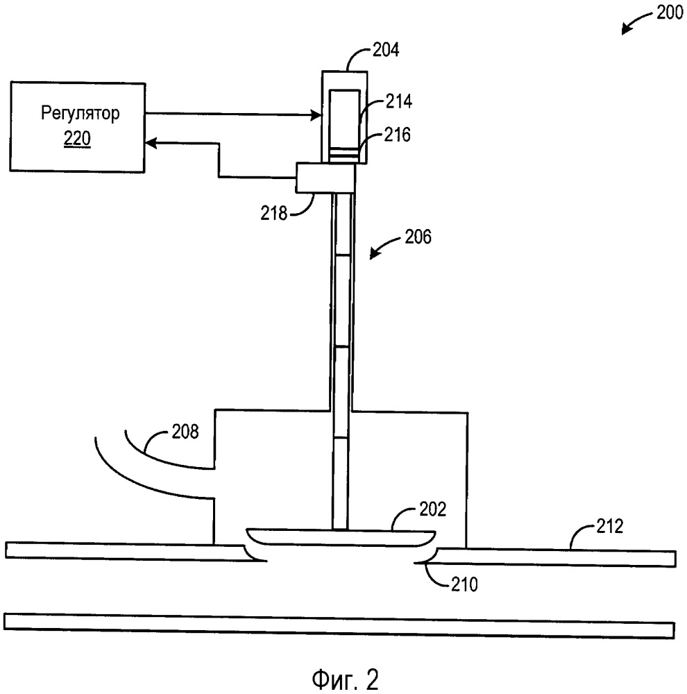 Электрическая калибровка датчика системы управления перепускной заслонкой с обнаружением концевого упора
