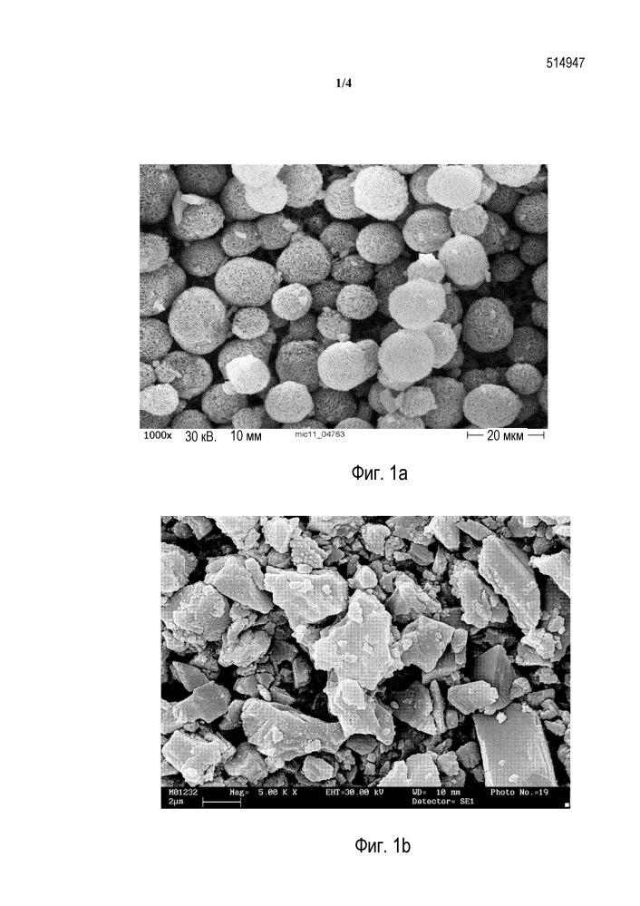 Новые носители с покрытиями с регулируемым высвобождением активного вещества