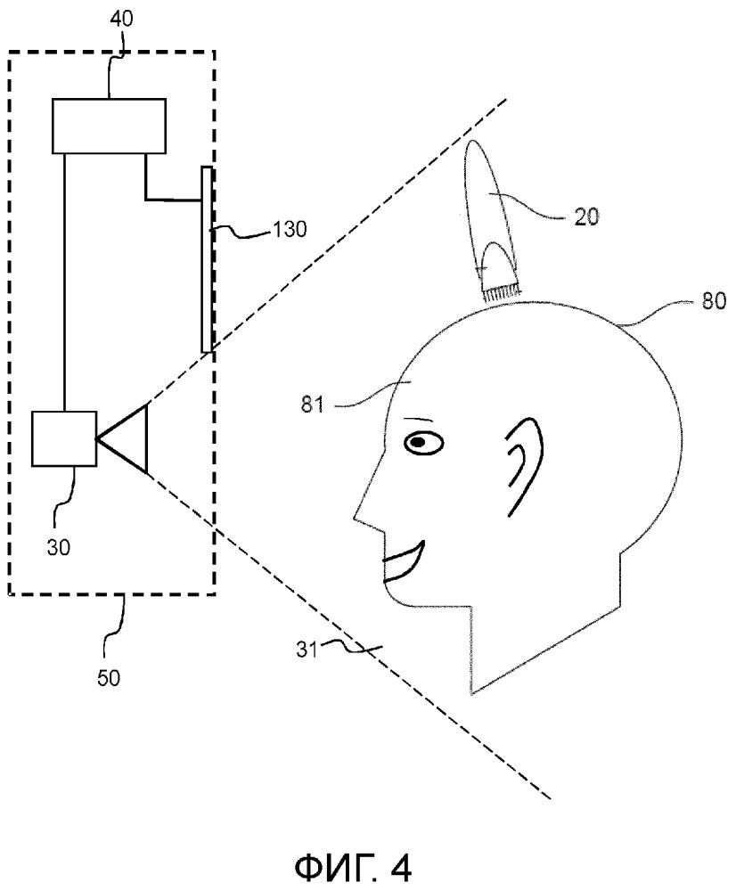 Система и способ управления движениями пользователя во время процедуры бритья