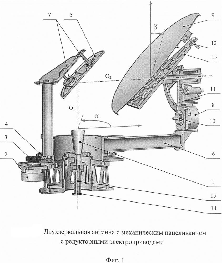 Двухзеркальная антенна с механическим нацеливанием