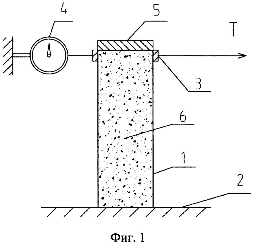 Устройство для исследования модуля деформации сыпучих материалов