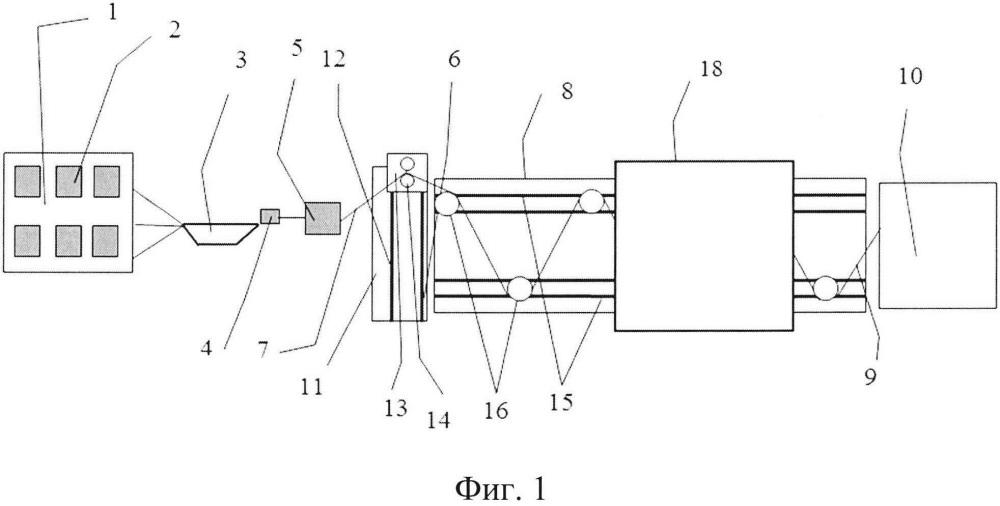 Технологическая линия и способ изготовления непрерывных изогнутых полимерных композитных стержней