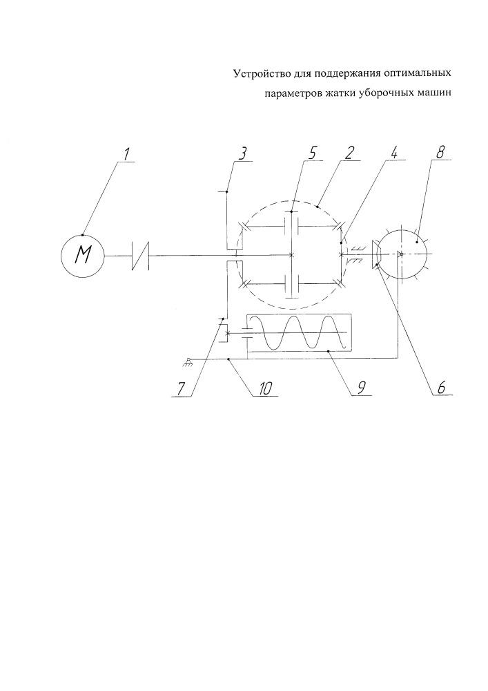 Устройство для поддержания оптимальных параметров жатки уборочных машин