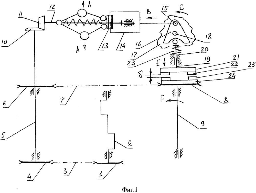 Привод газораспределительного механизма двс