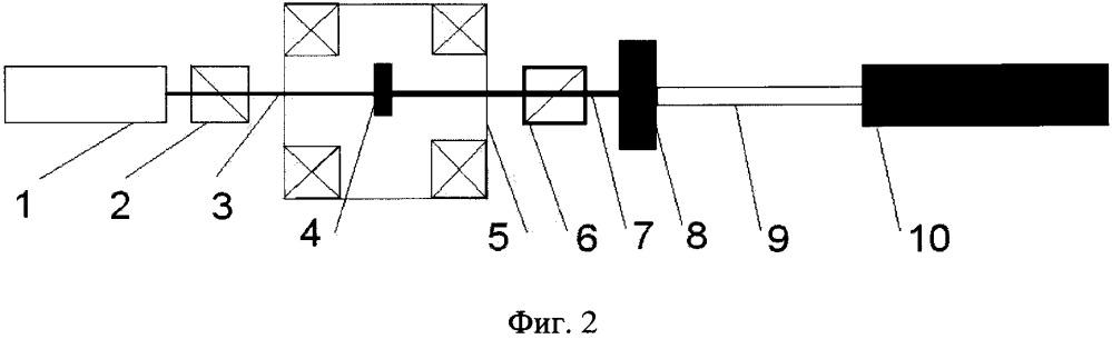 Лазерный спектрометр магнитного резонанса