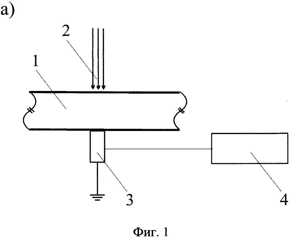 Способ импульсного термоэлектрического неразрушающего контроля теплофизических свойств металлов и полупроводников